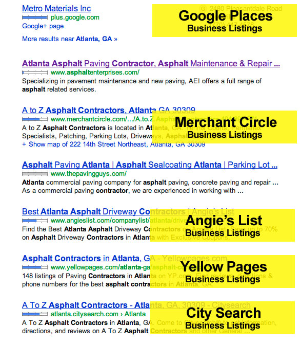 Business Listings in Google