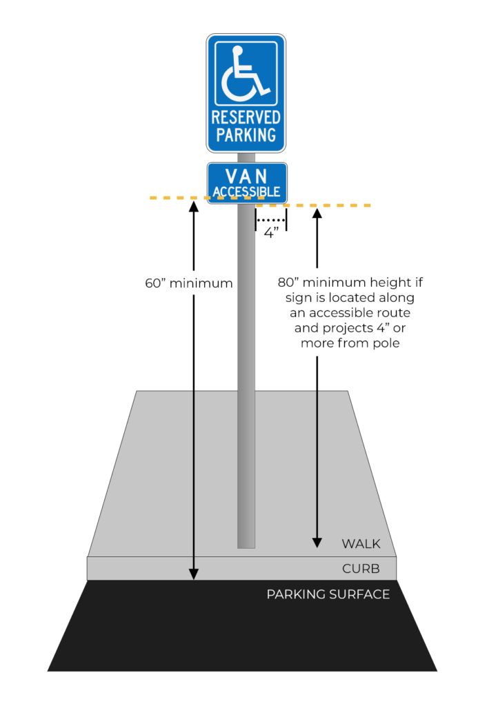 Graphic of ADA van accessible signage