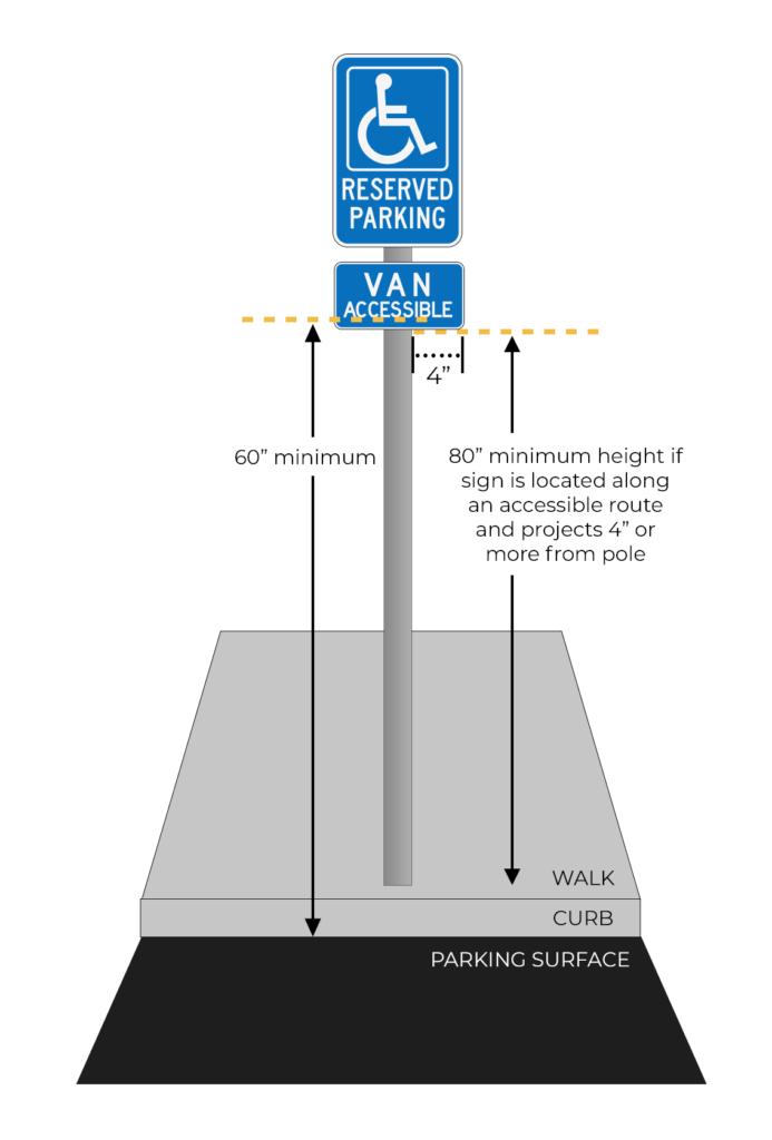 Graphic of ADA van accessible signage